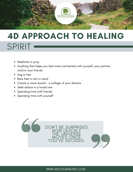 of 4D Approach to Healing_SPIRIT